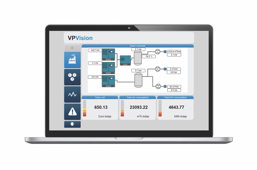 VPVision energy system visible via VPN network